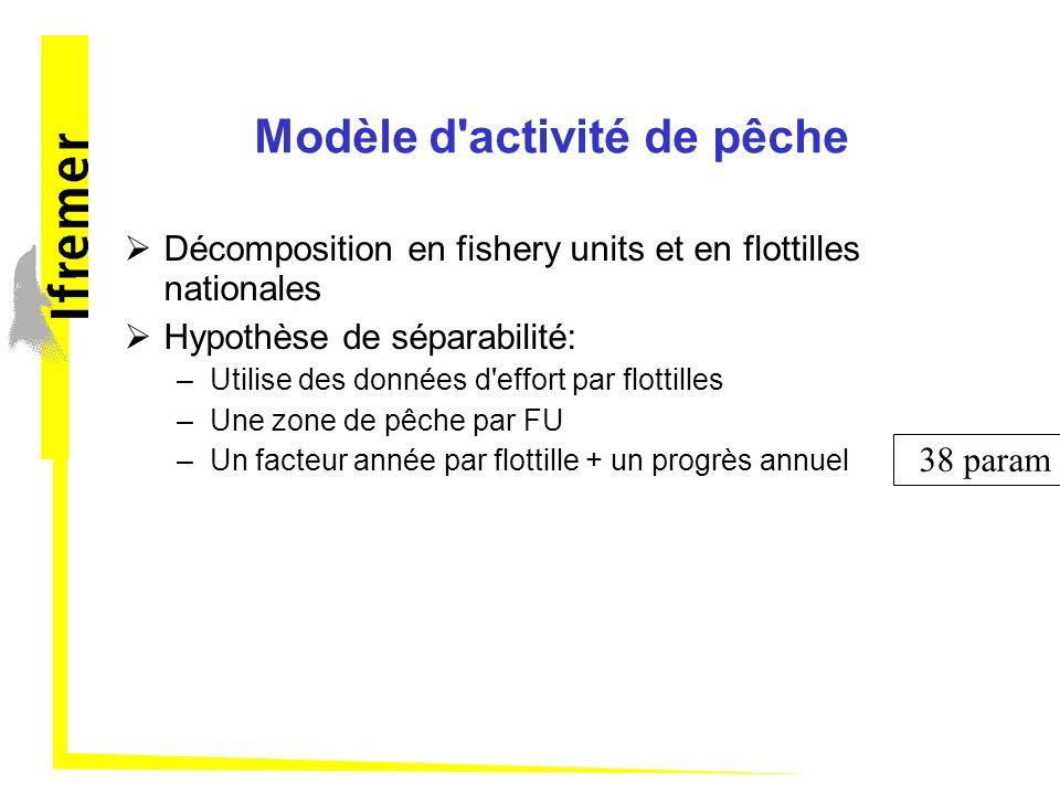 Modèle d activité de pêche Décomposition en fishery units et en flottilles nationales Hypothèse de séparabilité: –Utilise des données d effort par flottilles –Une zone de pêche par FU –Un facteur année par flottille + un progrès annuel 38 param