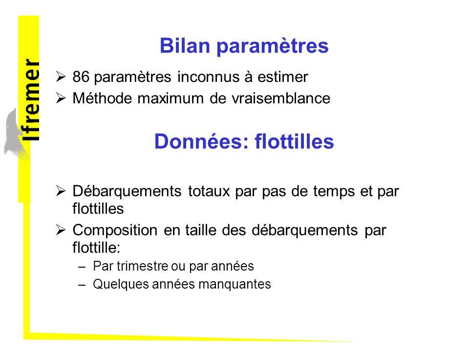Données: flottilles Débarquements totaux par pas de temps et par flottilles Composition en taille des débarquements par flottille: –Par trimestre ou p