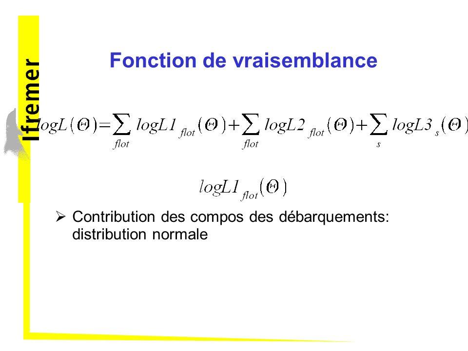 Fonction de vraisemblance Contribution des compos des débarquements: distribution normale
