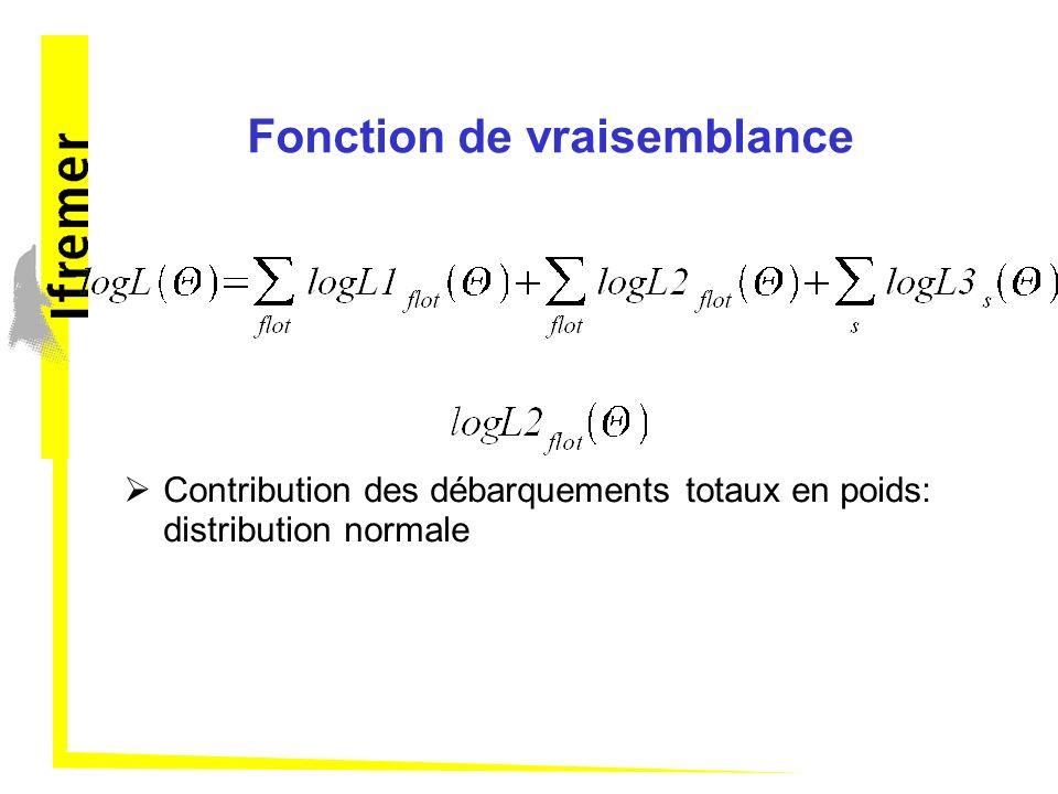 Fonction de vraisemblance Contribution des débarquements totaux en poids: distribution normale