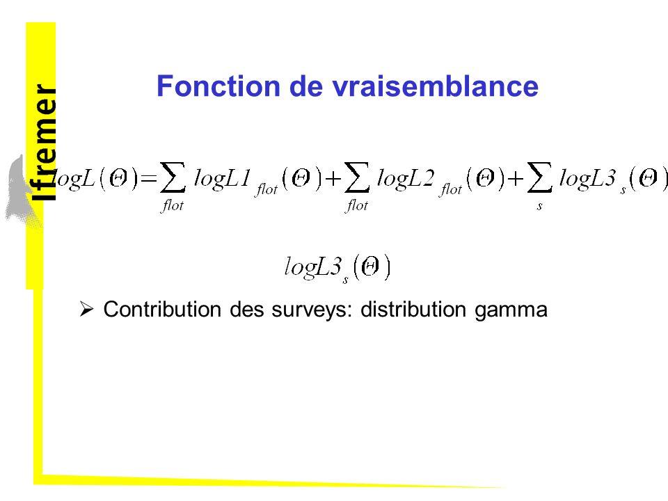 Fonction de vraisemblance Contribution des surveys: distribution gamma