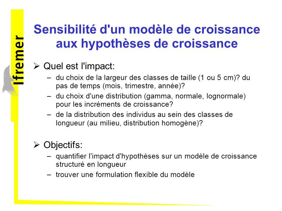 Sensibilité d'un modèle de croissance aux hypothèses de croissance Quel est l'impact: –du choix de la largeur des classes de taille (1 ou 5 cm)? du pa