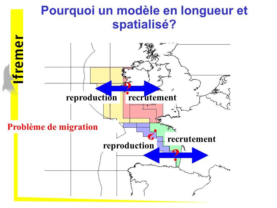 Fonction de vraisemblance Contribution des compos des débarquements