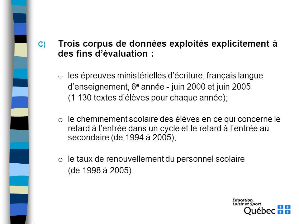 C) Trois corpus de données exploités explicitement à des fins dévaluation : o les épreuves ministérielles décriture, français langue denseignement, 6