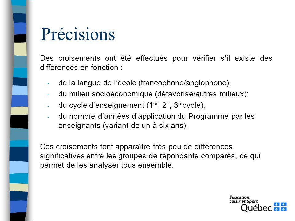 Précisions - de la langue de lécole (francophone/anglophone); - du milieu socioéconomique (défavorisé/autres milieux); - du cycle denseignement (1 er, 2 e, 3 e cycle); - du nombre dannées dapplication du Programme par les enseignants (variant de un à six ans).