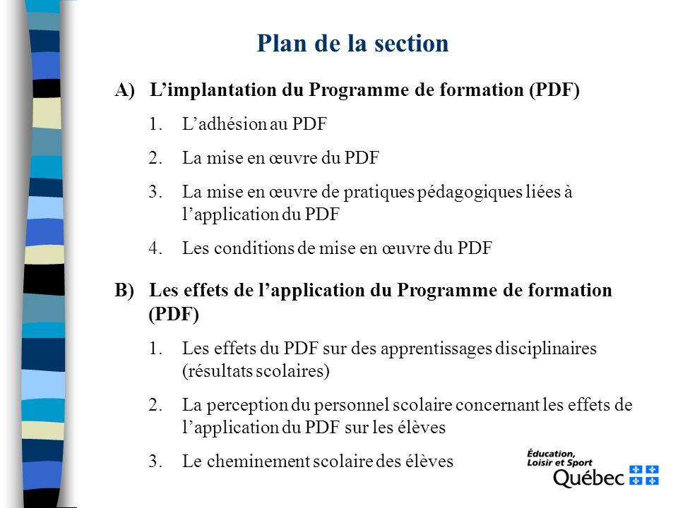 Plan de la section A) Limplantation du Programme de formation (PDF) 1.Ladhésion au PDF 2.La mise en œuvre du PDF 3.La mise en œuvre de pratiques pédag