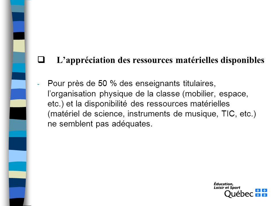 Lappréciation des ressources matérielles disponibles - Pour près de 50 % des enseignants titulaires, lorganisation physique de la classe (mobilier, es