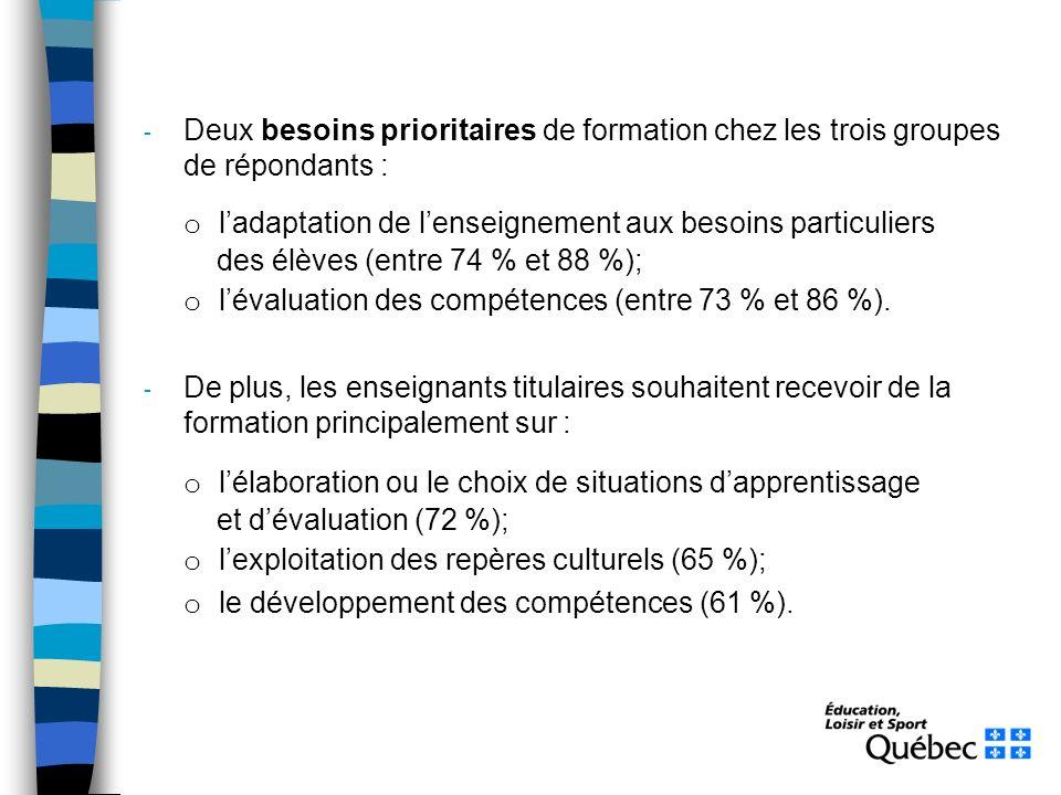 - Deux besoins prioritaires de formation chez les trois groupes de répondants : o ladaptation de lenseignement aux besoins particuliers des élèves (entre 74 % et 88 %); o lévaluation des compétences (entre 73 % et 86 %).