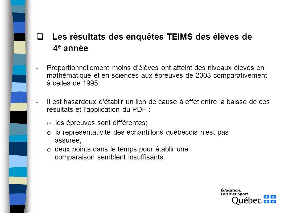 Les résultats des enquêtes TEIMS des élèves de 4 e année - Proportionnellement moins délèves ont atteint des niveaux élevés en mathématique et en sciences aux épreuves de 2003 comparativement à celles de 1995.