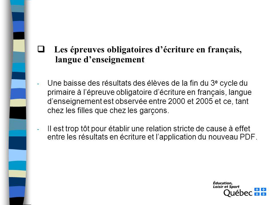 Les épreuves obligatoires décriture en français, langue denseignement - Une baisse des résultats des élèves de la fin du 3 e cycle du primaire à lépre
