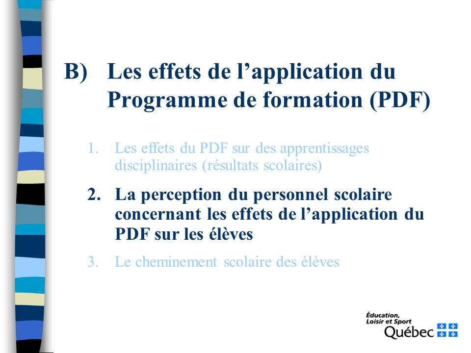 B)Les effets de lapplication du Programme de formation (PDF) 1.Les effets du PDF sur des apprentissages disciplinaires (résultats scolaires) 2.La perc