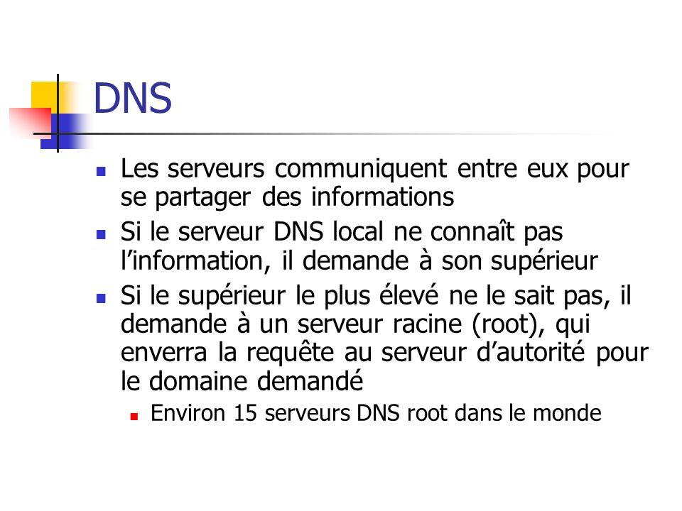 DNS Les serveurs communiquent entre eux pour se partager des informations Si le serveur DNS local ne connaît pas linformation, il demande à son supéri
