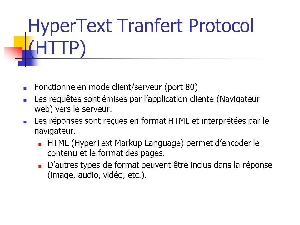 HyperText Tranfert Protocol (HTTP) Fonctionne en mode client/serveur (port 80) Les requêtes sont émises par lapplication cliente (Navigateur web) vers