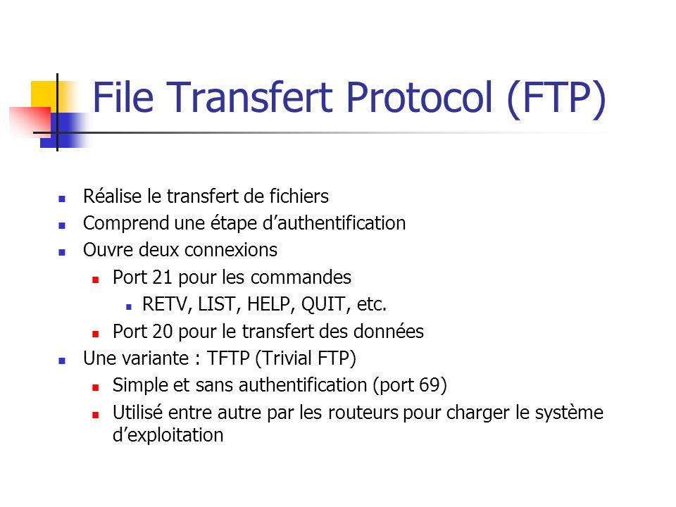 File Transfert Protocol (FTP) Réalise le transfert de fichiers Comprend une étape dauthentification Ouvre deux connexions Port 21 pour les commandes R