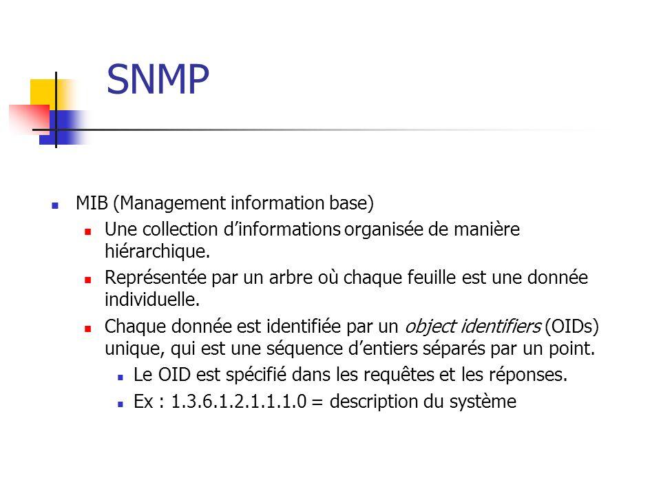 SNMP MIB (Management information base) Une collection dinformations organisée de manière hiérarchique. Représentée par un arbre où chaque feuille est
