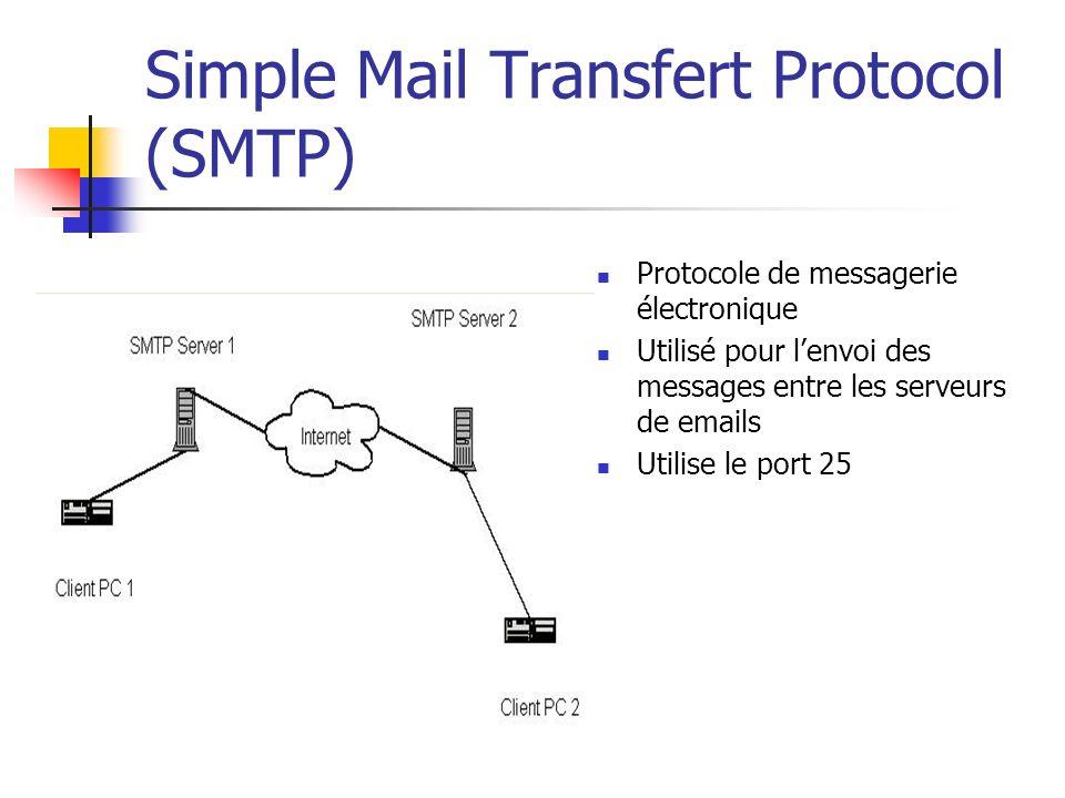 Simple Mail Transfert Protocol (SMTP) Protocole de messagerie électronique Utilisé pour lenvoi des messages entre les serveurs de emails Utilise le po