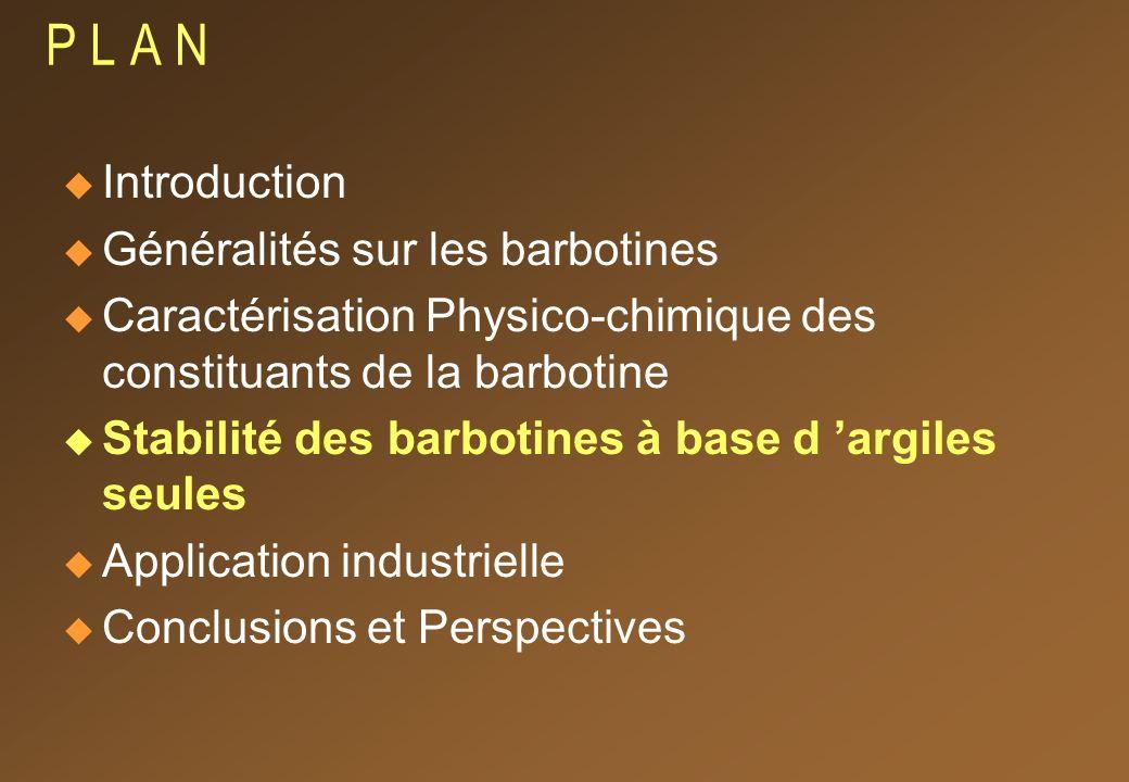 P L A N Introduction Généralités sur les barbotines Caractérisation Physico-chimique des constituants de la barbotine Stabilité des barbotines à base d argiles seules Application industrielle Conclusions et Perspectives