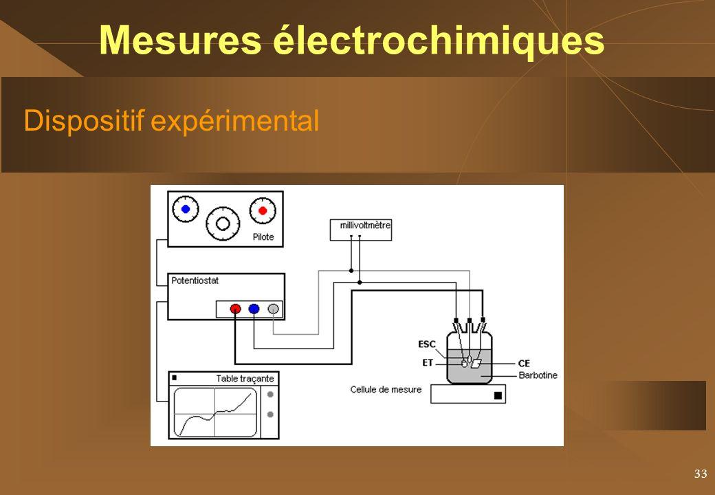 33 Mesures électrochimiques Dispositif expérimental