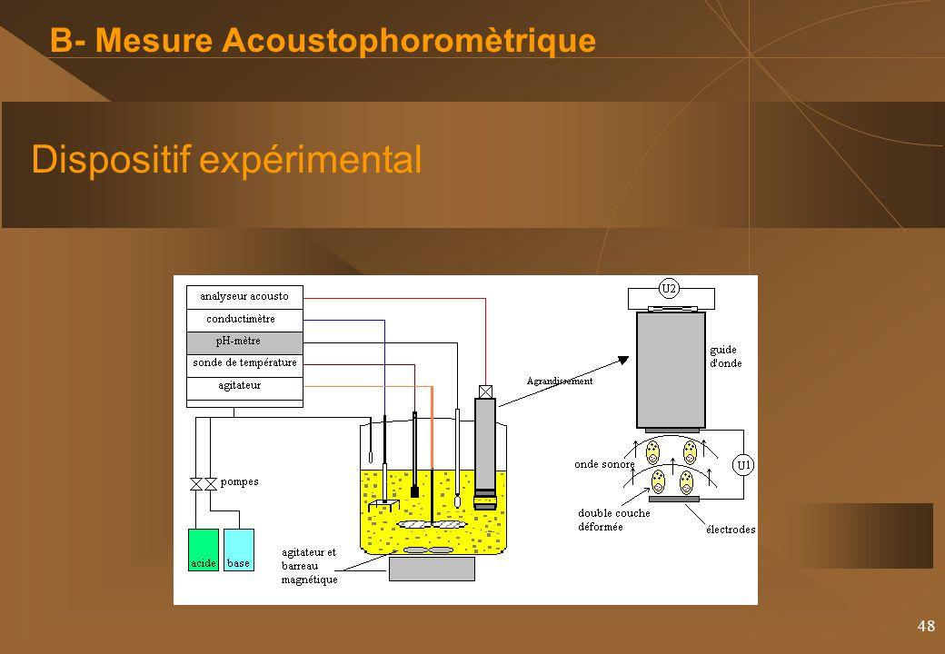 48 B- Mesure Acoustophoromètrique Dispositif expérimental