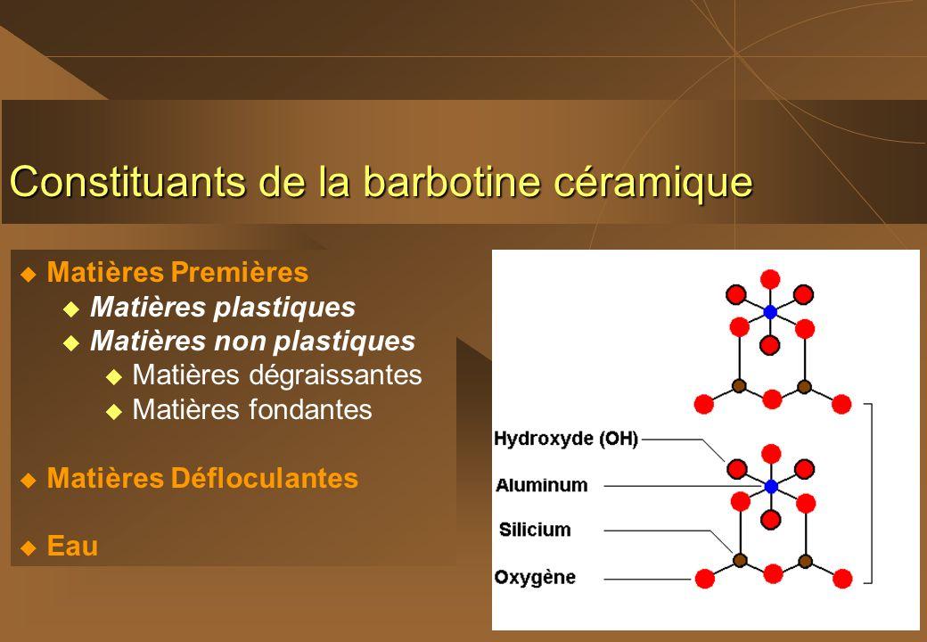 16 Défloculants utilisés Tripolyphosphate de sodium (TppNa) Métasilicate de sodium (MSi) Trisilicate de sodium (TSi) Orthophosphate de sodium (NaP) Carbonate de sodium