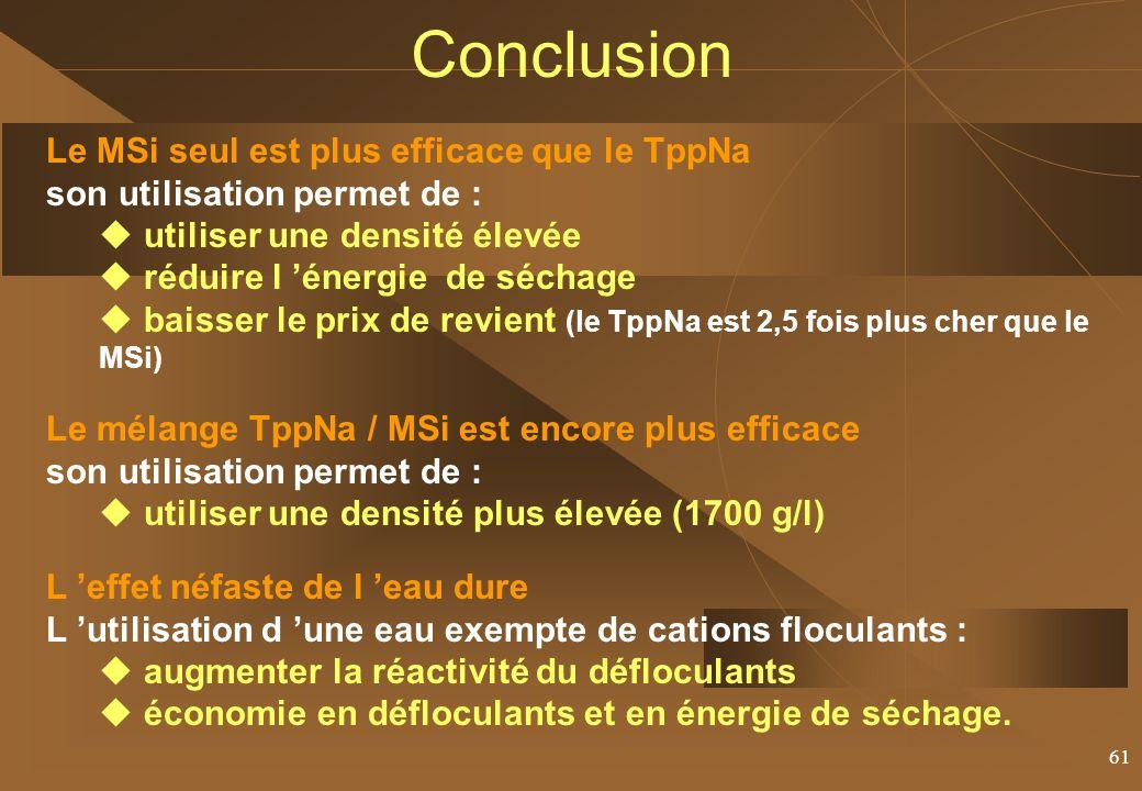 61 Conclusion Le MSi seul est plus efficace que le TppNa son utilisation permet de : utiliser une densité élevée réduire l énergie de séchage baisser le prix de revient (le TppNa est 2,5 fois plus cher que le MSi) Le mélange TppNa / MSi est encore plus efficace son utilisation permet de : utiliser une densité plus élevée (1700 g/l) L effet néfaste de l eau dure L utilisation d une eau exempte de cations floculants : augmenter la réactivité du défloculants économie en défloculants et en énergie de séchage.