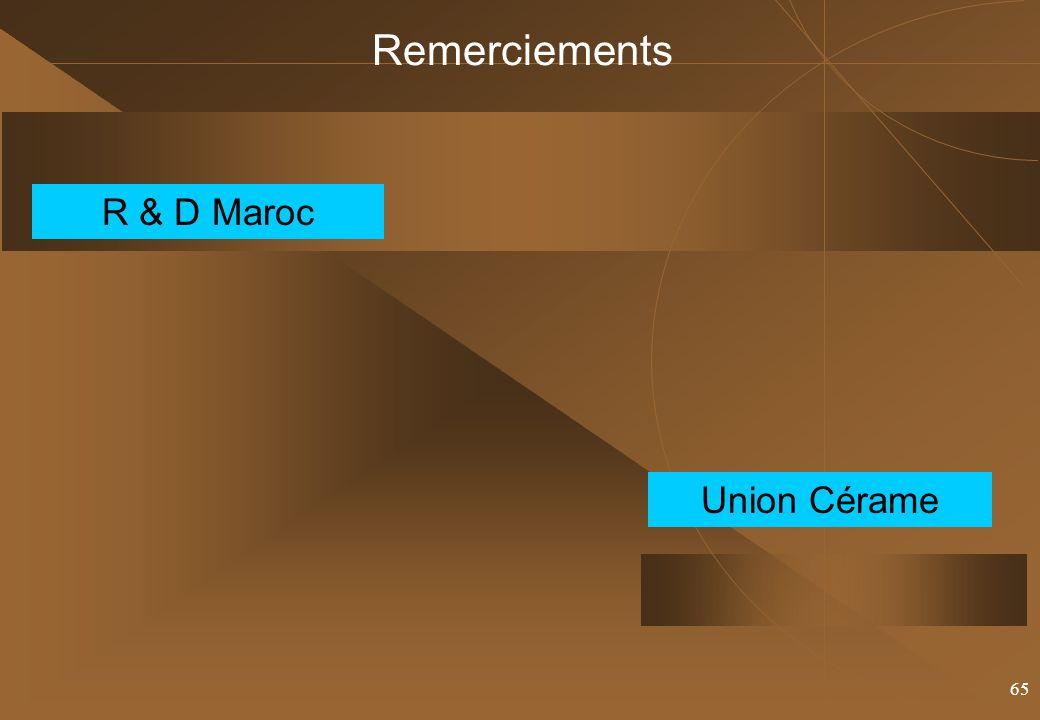 65 R & D Maroc Union Cérame Remerciements