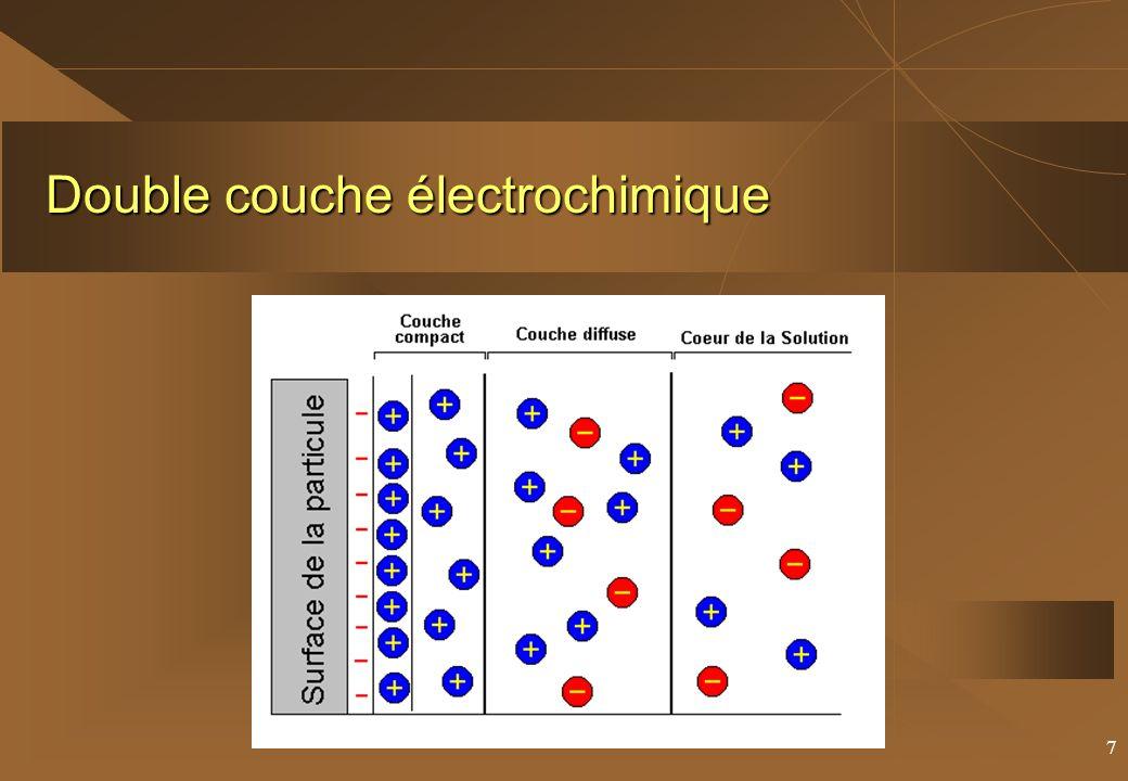 38 la densité de charges négatives de surface est plus importante. Argile C3