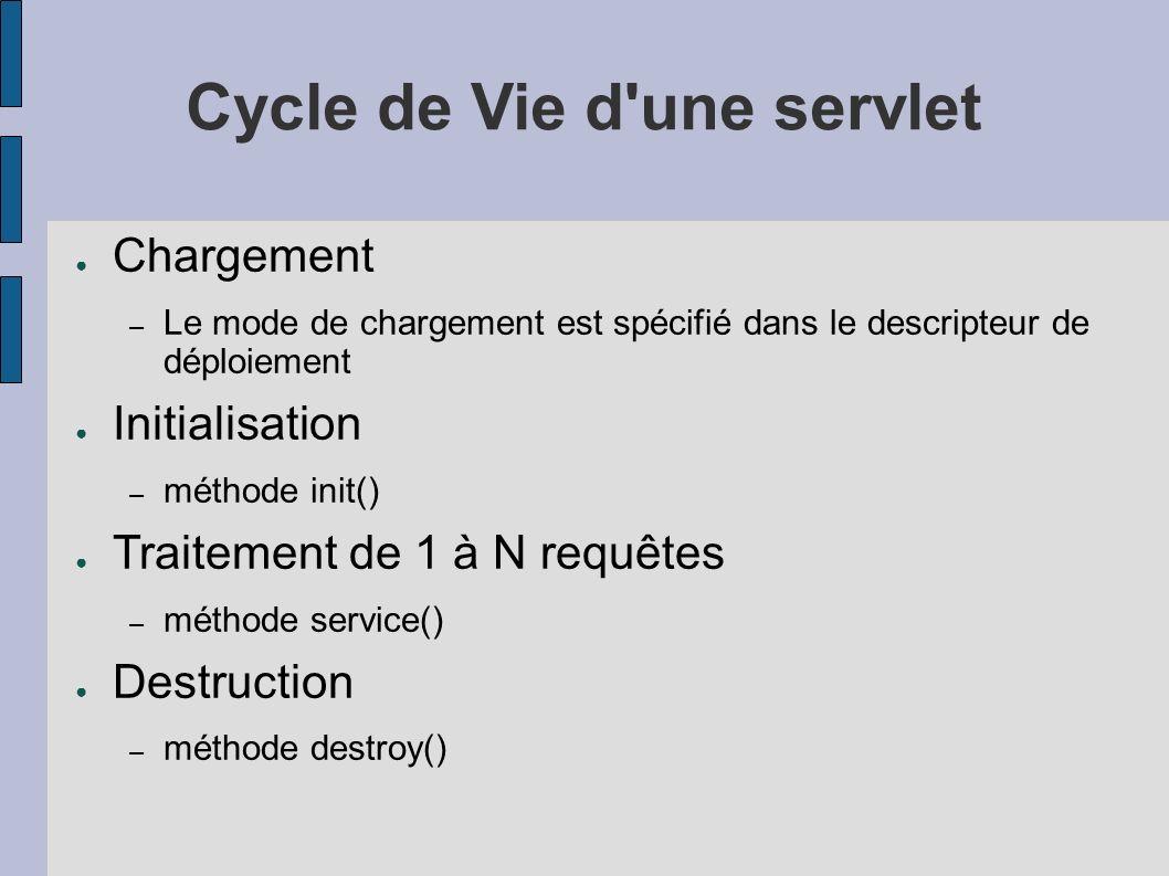 Cycle de Vie d une servlet Chargement – Le mode de chargement est spécifié dans le descripteur de déploiement Initialisation – méthode init() Traitement de 1 à N requêtes – méthode service() Destruction – méthode destroy()