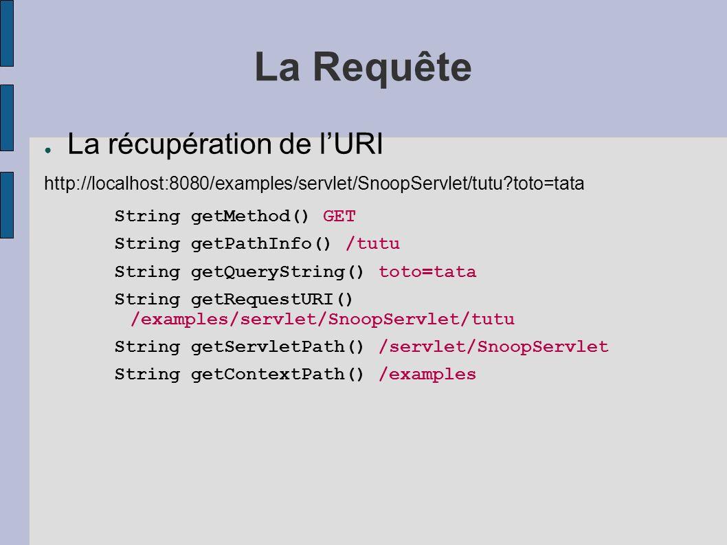 La Requête La récupération de lURI http://localhost:8080/examples/servlet/SnoopServlet/tutu?toto=tata String getMethod() GET String getPathInfo() /tutu String getQueryString() toto=tata String getRequestURI() /examples/servlet/SnoopServlet/tutu String getServletPath() /servlet/SnoopServlet String getContextPath() /examples