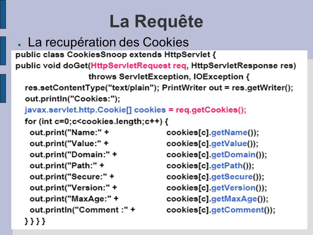 La Requête La recupération des Cookies