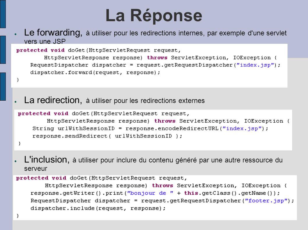 La Réponse Le forwarding, à utiliser pour les redirections internes, par exemple d une servlet vers une JSP La redirection, à utiliser pour les redirections externes L inclusion, à utiliser pour inclure du contenu généré par une autre ressource du serveur