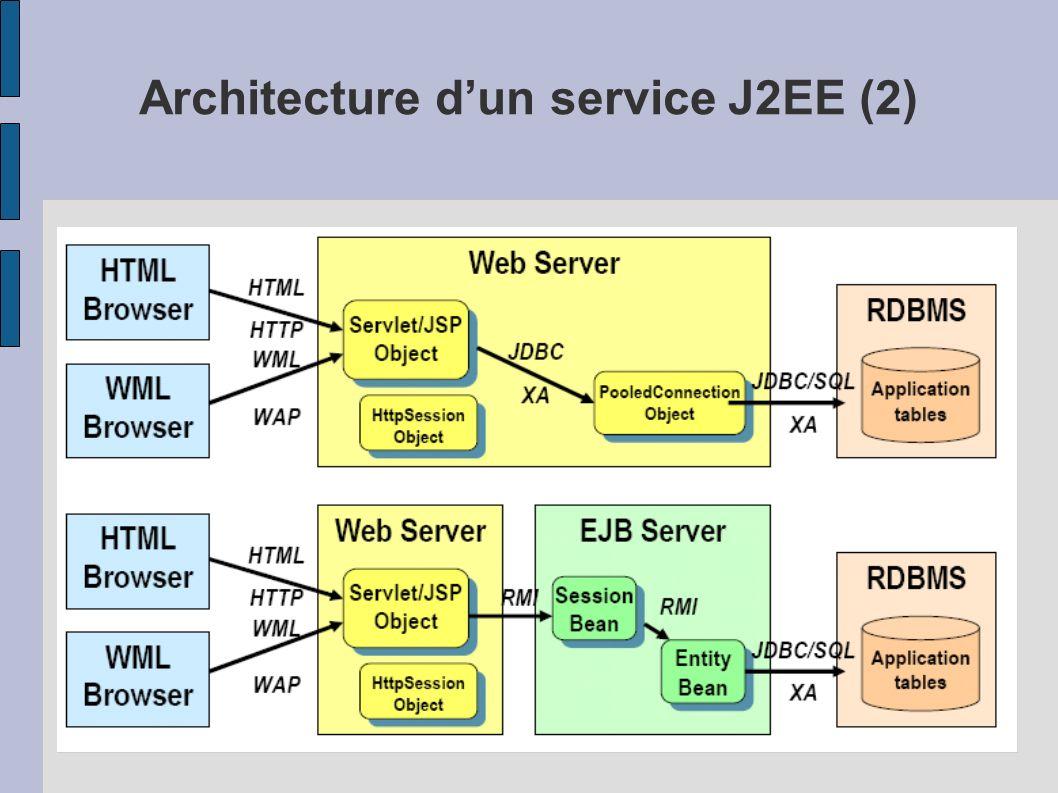 Architecture dun service J2EE (2)