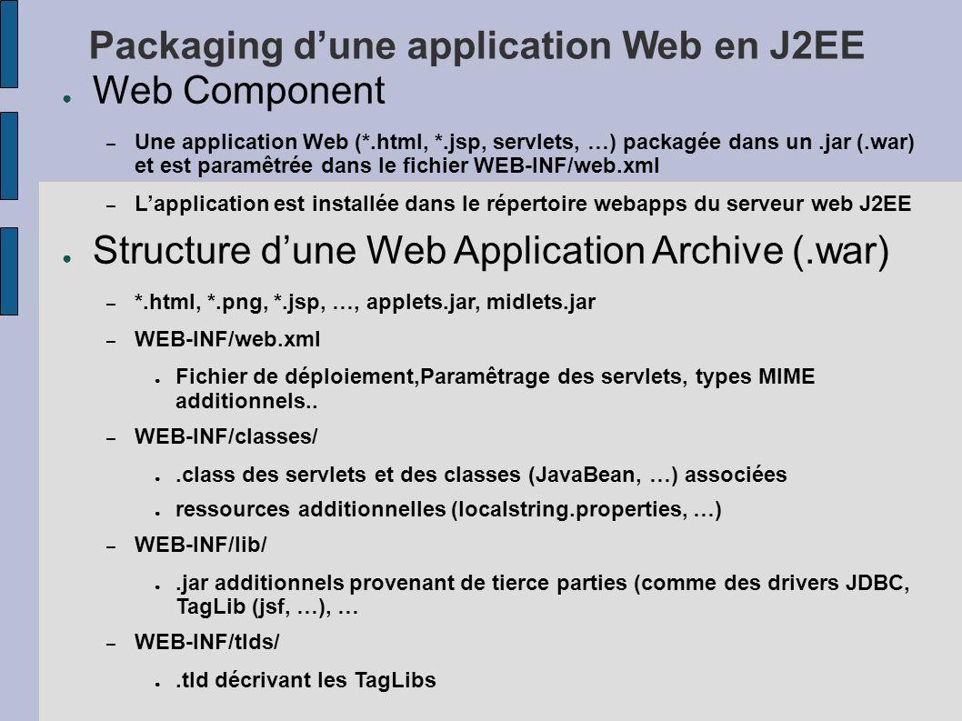Packaging dune application Web en J2EE Web Component – Une application Web (*.html, *.jsp, servlets, …) packagée dans un.jar (.war) et est paramêtrée dans le fichier WEB-INF/web.xml – Lapplication est installée dans le répertoire webapps du serveur web J2EE Structure dune Web Application Archive (.war) – *.html, *.png, *.jsp, …, applets.jar, midlets.jar – WEB-INF/web.xml Fichier de déploiement,Paramêtrage des servlets, types MIME additionnels..