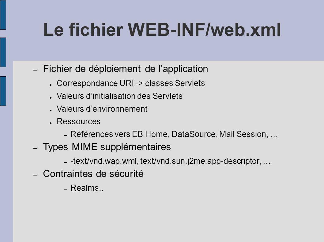 Le fichier WEB-INF/web.xml – Fichier de déploiement de lapplication Correspondance URI -> classes Servlets Valeurs dinitialisation des Servlets Valeurs denvironnement Ressources – Références vers EB Home, DataSource, Mail Session, … – Types MIME supplémentaires – -text/vnd.wap.wml, text/vnd.sun.j2me.app-descriptor, … – Contraintes de sécurité – Realms..