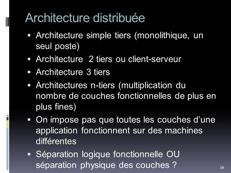 Architecture distribuée Architecture simple tiers (monolithique, un seul poste) Architecture 2 tiers ou client-serveur Architecture 3 tiers Architectu