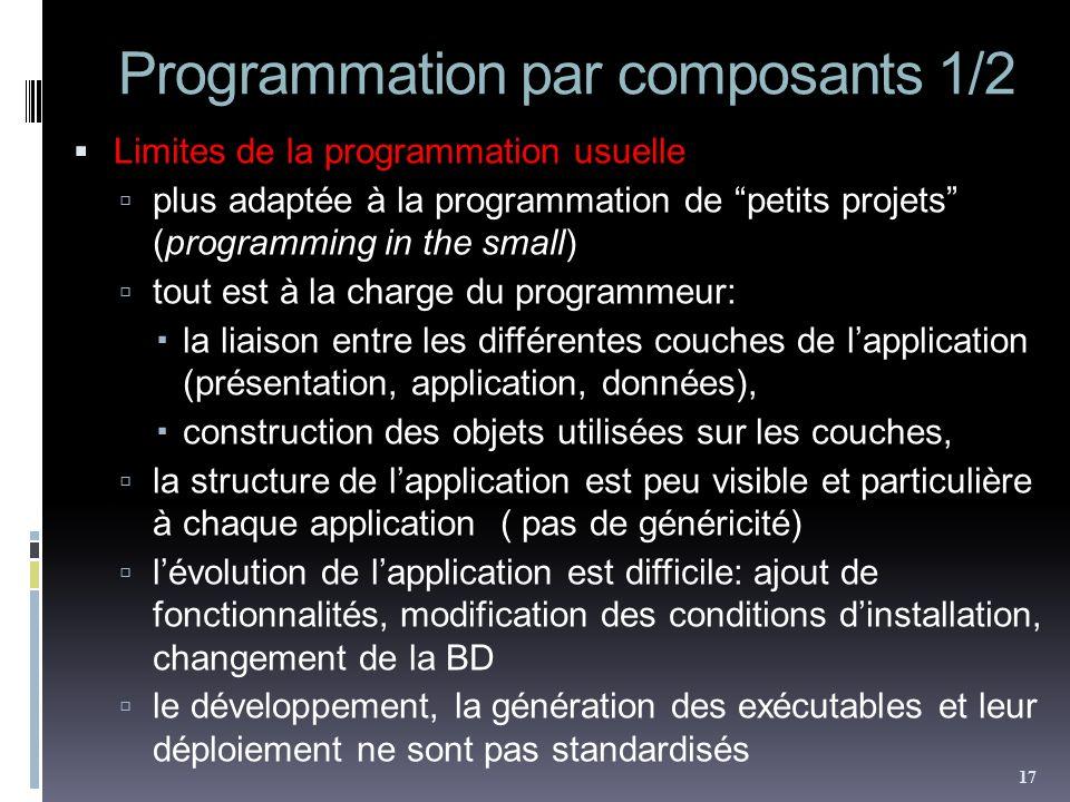 Programmation par composants 1/2 Limites de la programmation usuelle plus adaptée à la programmation de petits projets (programming in the small) tout