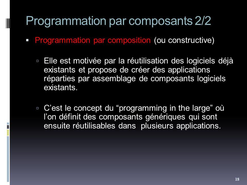 Programmation par composants 2/2 Programmation par composition (ou constructive) Elle est motivée par la réutilisation des logiciels déjà existants et