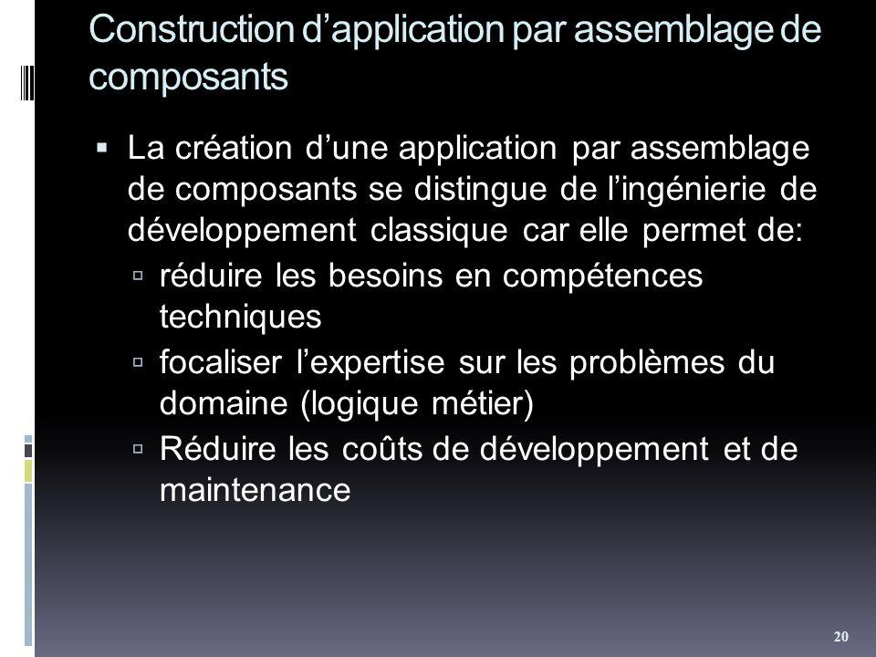 Construction dapplication par assemblage de composants La création dune application par assemblage de composants se distingue de lingénierie de dévelo