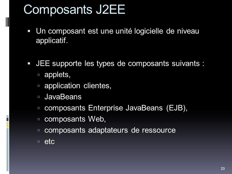 Composants J2EE Un composant est une unité logicielle de niveau applicatif. JEE supporte les types de composants suivants : applets, application clien