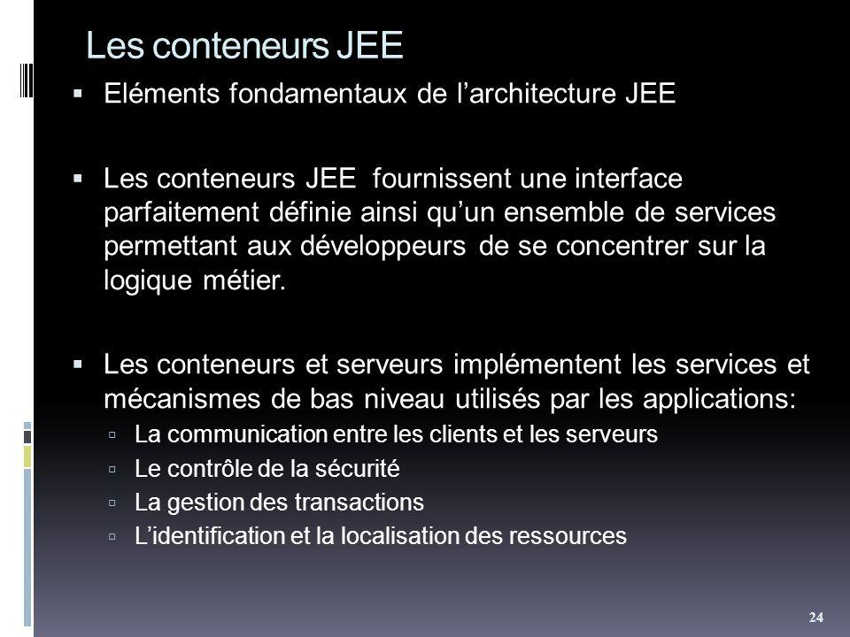 Les conteneurs JEE Eléments fondamentaux de larchitecture JEE Les conteneurs JEE fournissent une interface parfaitement définie ainsi quun ensemble de