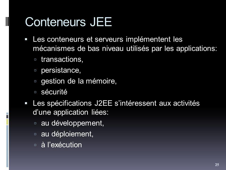 Conteneurs JEE Les conteneurs et serveurs implémentent les mécanismes de bas niveau utilisés par les applications: transactions, persistance, gestion de la mémoire, sécurité Les spécifications J2EE sintéressent aux activités dune application liées: au développement, au déploiement, à lexécution 25