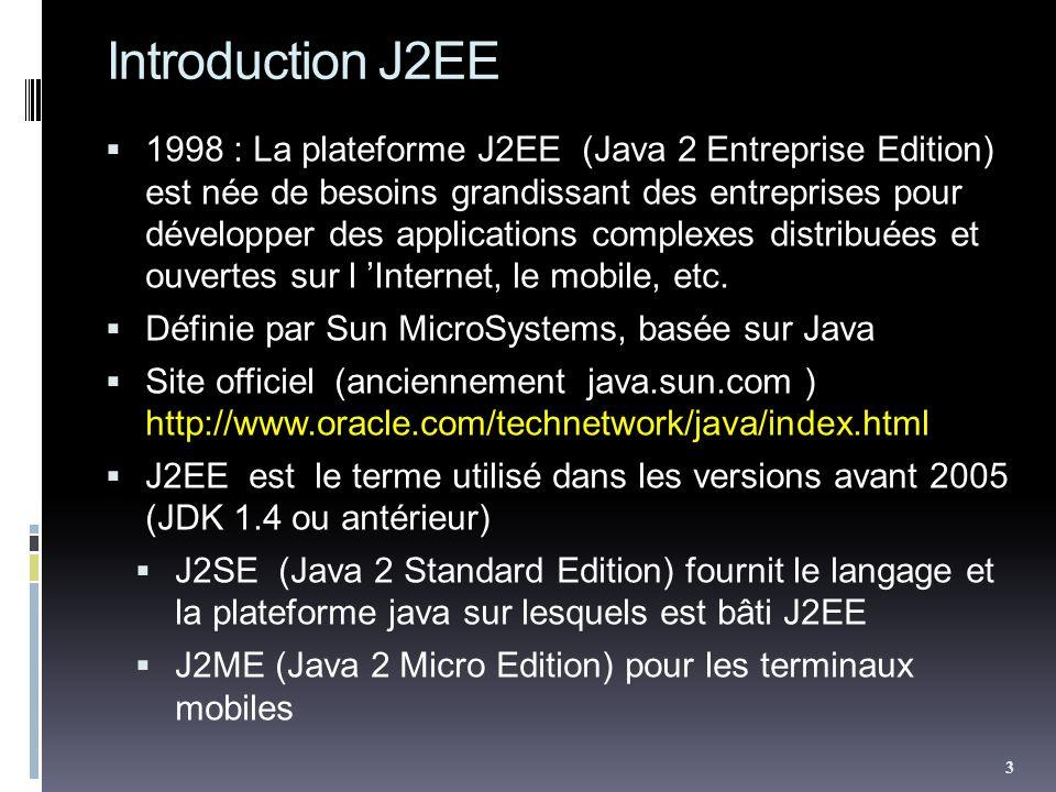 Introduction J2EE 1998 : La plateforme J2EE (Java 2 Entreprise Edition) est née de besoins grandissant des entreprises pour développer des application