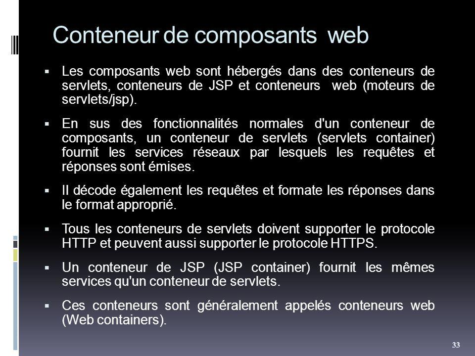 Conteneur de composants web Les composants web sont hébergés dans des conteneurs de servlets, conteneurs de JSP et conteneurs web (moteurs de servlets/jsp).