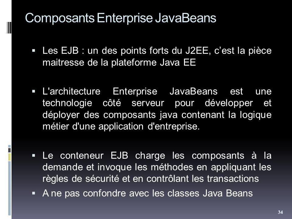 Composants Enterprise JavaBeans Les EJB : un des points forts du J2EE, cest la pièce maitresse de la plateforme Java EE L'architecture Enterprise Java