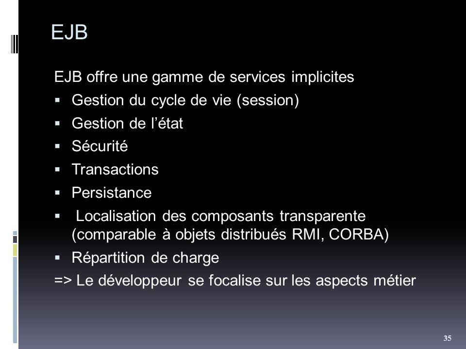 EJB EJB offre une gamme de services implicites Gestion du cycle de vie (session) Gestion de létat Sécurité Transactions Persistance Localisation des composants transparente (comparable à objets distribués RMI, CORBA) Répartition de charge => Le développeur se focalise sur les aspects métier 35
