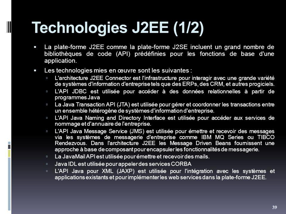 Technologies J2EE (1/2) La plate-forme J2EE comme la plate-forme J2SE incluent un grand nombre de bibliothèques de code (API) prédéfinies pour les fonctions de base d une application.