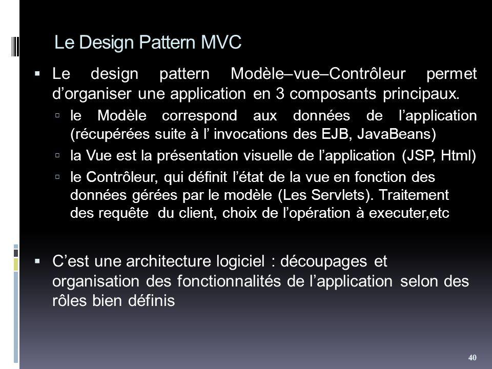 Le Design Pattern MVC Le design pattern Modèle–vue–Contrôleur permet dorganiser une application en 3 composants principaux. le Modèle correspond aux d