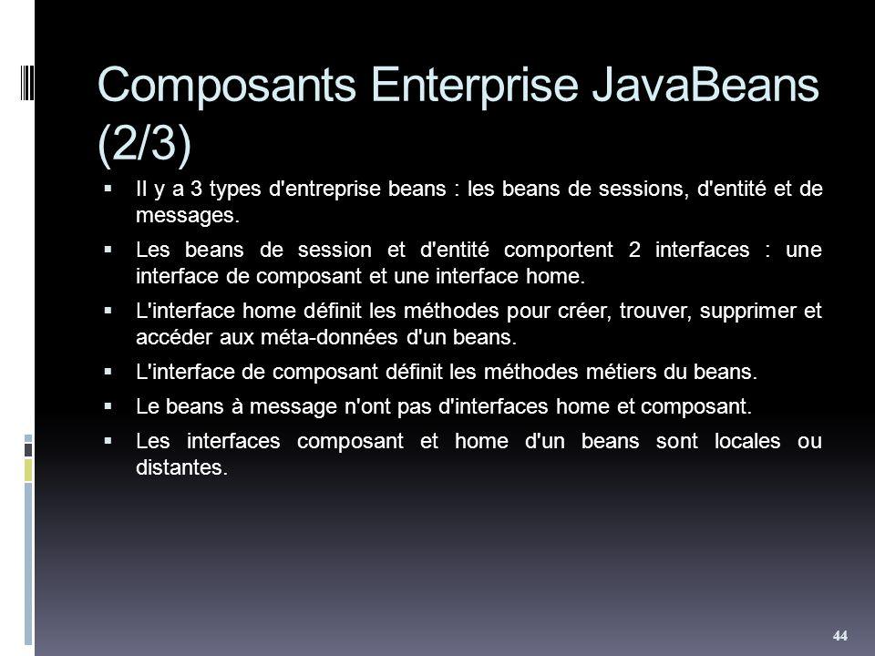 Composants Enterprise JavaBeans (2/3) Il y a 3 types d'entreprise beans : les beans de sessions, d'entité et de messages. Les beans de session et d'en