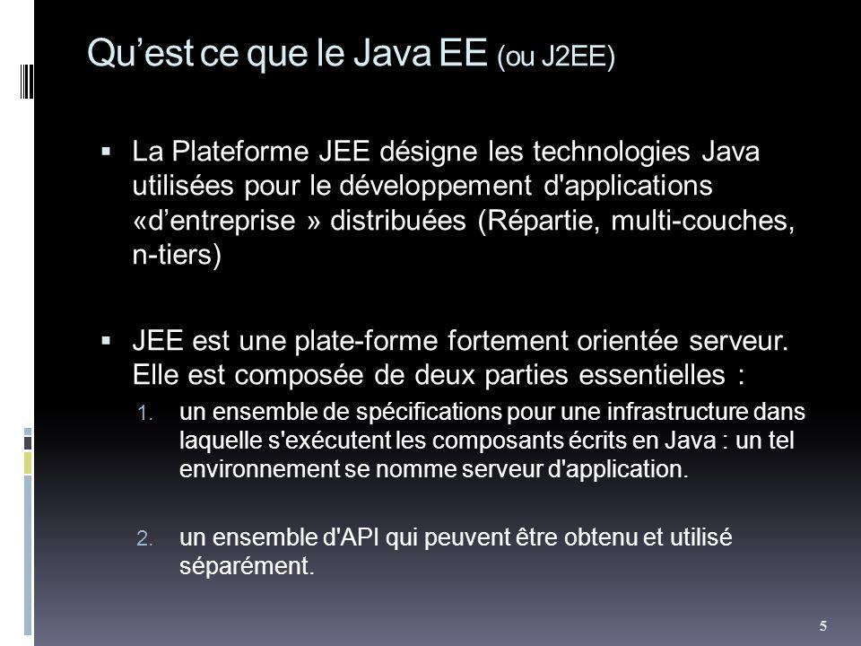 Quest ce que le JEE Un ensemble de spécifications dAPI, une architecture distribuée et une méthode de packaging et de déploiement des composants.
