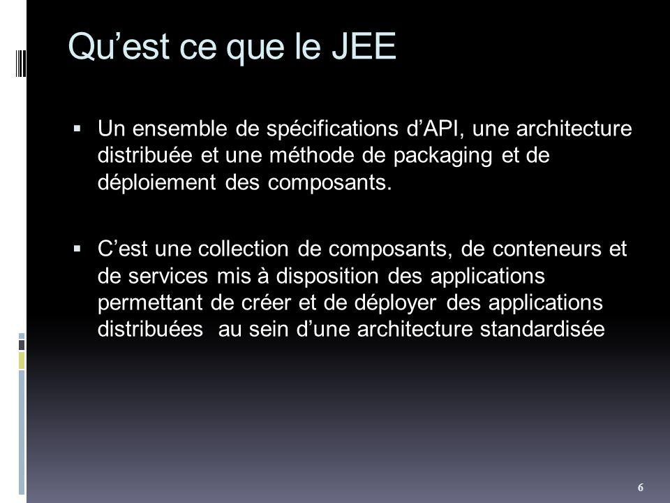 Quest ce que le JEE Un ensemble de spécifications dAPI, une architecture distribuée et une méthode de packaging et de déploiement des composants. Cest
